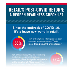 A Readiness Checklist for Retail Reopening