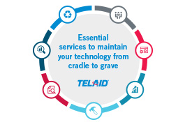 why telaid - results without the risk