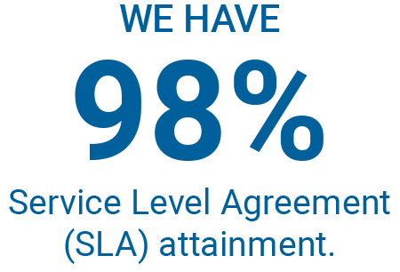 We have 98 percent Service Level Agreement attainment